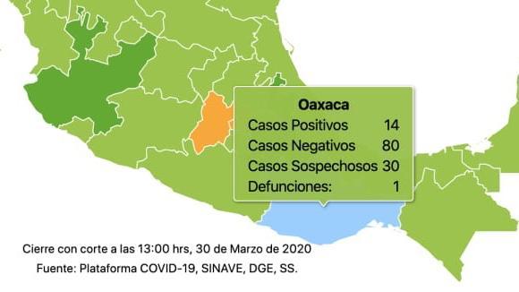 Se registra primer muerte por Covid-19 en Oaxaca